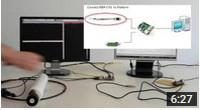 NeXOS Smart Interface